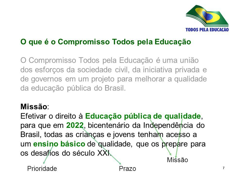 7 O Compromisso Todos pela Educação é uma união dos esforços da sociedade civil, da iniciativa privada e de governos em um projeto para melhorar a qualidade da educação pública do Brasil.