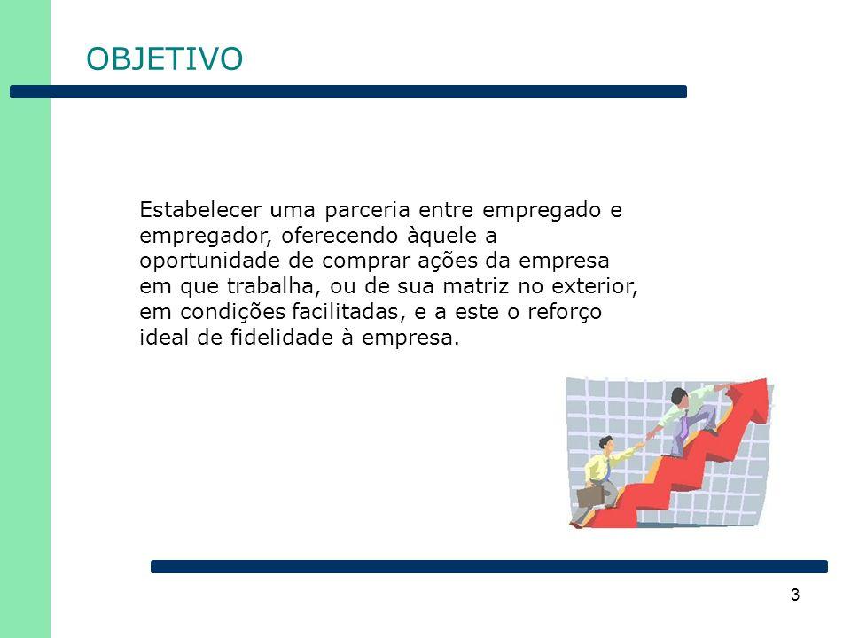 3 OBJETIVO Estabelecer uma parceria entre empregado e empregador, oferecendo àquele a oportunidade de comprar ações da empresa em que trabalha, ou de