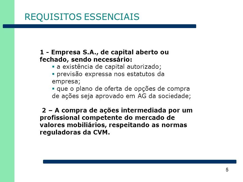 5 REQUISITOS ESSENCIAIS 1 - Empresa S.A., de capital aberto ou fechado, sendo necessário:  a existência de capital autorizado;  previsão expressa no