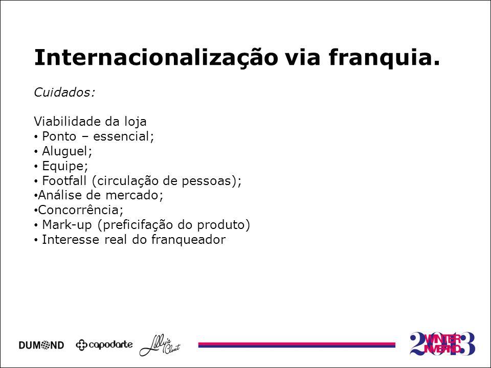 Internacionalização via franquia.