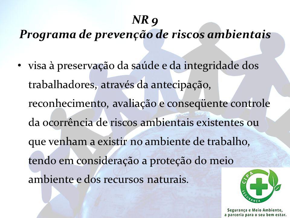 NR 9 Programa de prevenção de riscos ambientais visa à preservação da saúde e da integridade dos trabalhadores, através da antecipação, reconhecimento