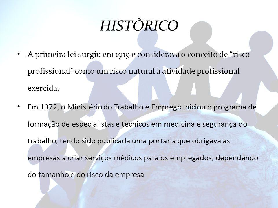 """HISTÒRICO A primeira lei surgiu em 1919 e considerava o conceito de """"risco profissional"""" como um risco natural à atividade profissional exercida. Em 1"""