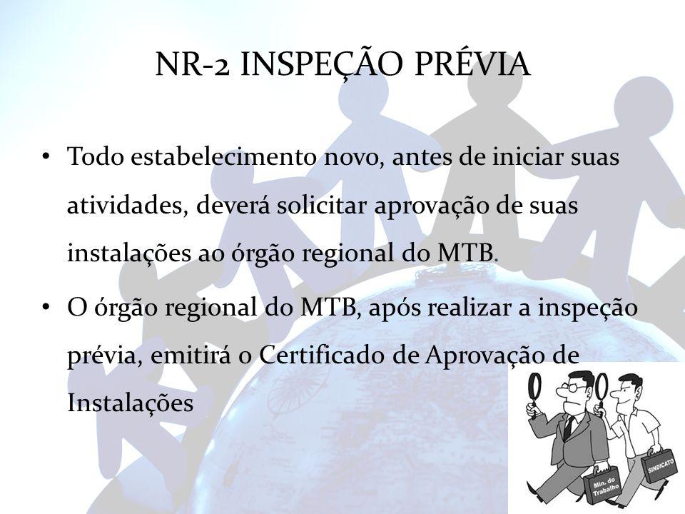NR-2 INSPEÇÃO PRÉVIA Todo estabelecimento novo, antes de iniciar suas atividades, deverá solicitar aprovação de suas instalações ao órgão regional do