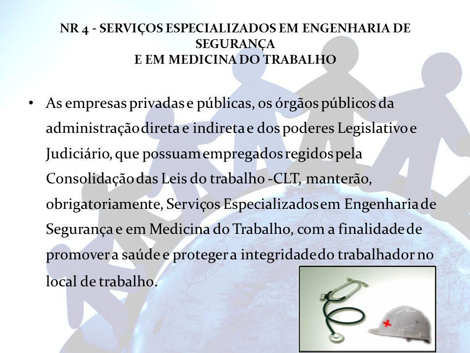 NR 4 - SERVIÇOS ESPECIALIZADOS EM ENGENHARIA DE SEGURANÇA E EM MEDICINA DO TRABALHO As empresas privadas e públicas, os órgãos públicos da administraç