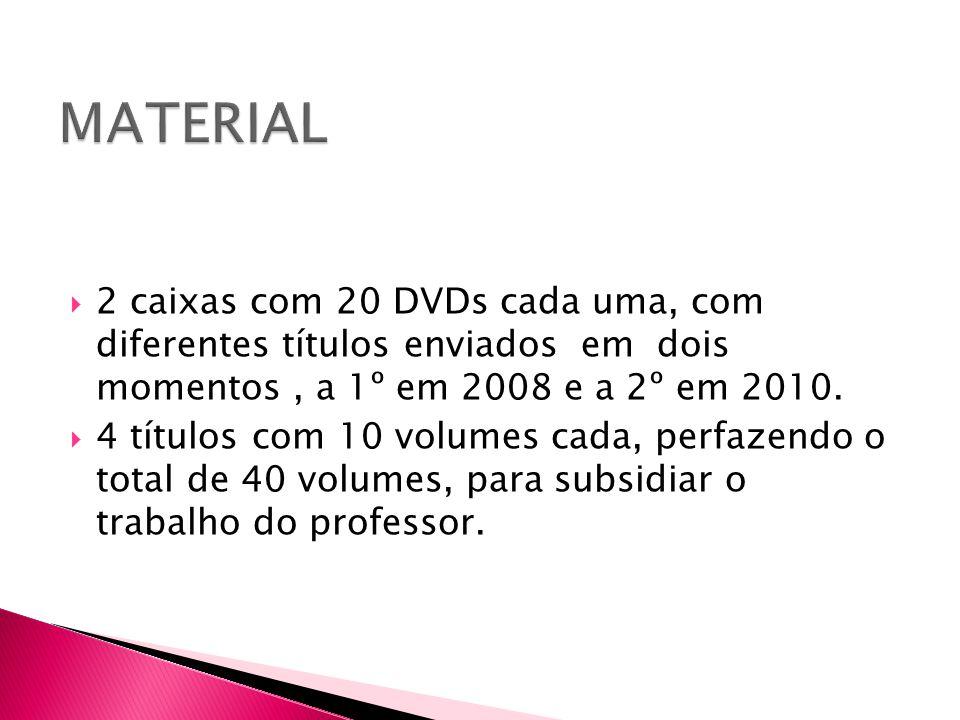  2 caixas com 20 DVDs cada uma, com diferentes títulos enviados em dois momentos, a 1º em 2008 e a 2º em 2010.  4 títulos com 10 volumes cada, perfa