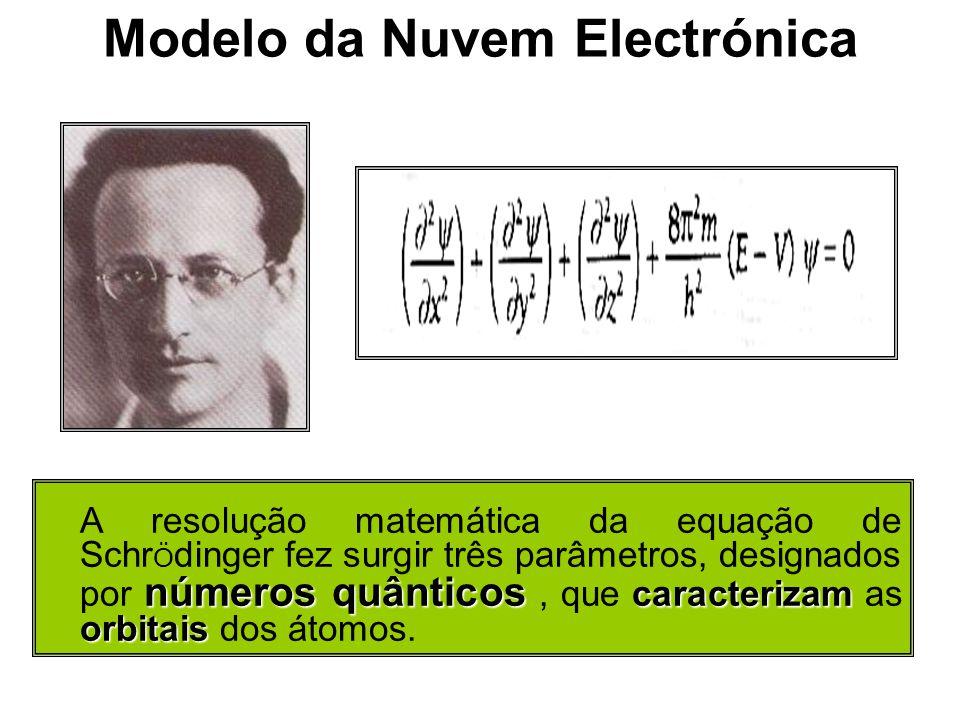 Modelo da Nuvem Electrónica números quânticos caracterizam orbitais A resolução matemática da equação de Schr Ö dinger fez surgir três parâmetros, des