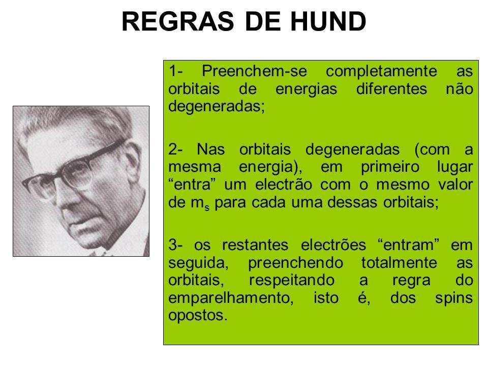 REGRAS DE HUND 1- Preenchem-se completamente as orbitais de energias diferentes não degeneradas; 2- Nas orbitais degeneradas (com a mesma energia), em