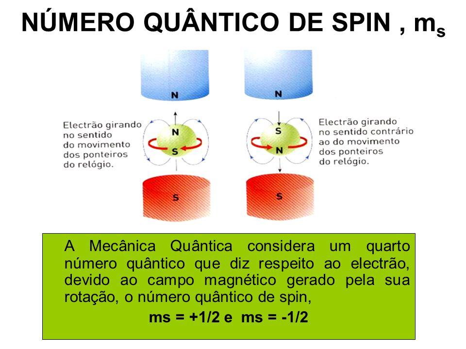 NÚMERO QUÂNTICO DE SPIN, m s A Mecânica Quântica considera um quarto número quântico que diz respeito ao electrão, devido ao campo magnético gerado pela sua rotação, o número quântico de spin, ms = +1/2 e ms = -1/2