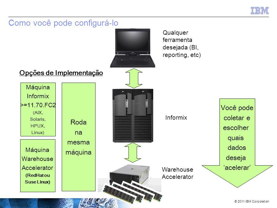 © 2011 IBM Corporation 21 Inovações Tecnológicas de Performance 1 2 3 4 5 6 7 1 2 3 4 5 6 7 Cargas de Trabalho Mistas Formato Row no Informix para cargas mistas e acessos a dados columnar via accelerator para consultas OLAP.