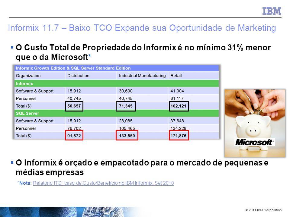 © 2011 IBM Corporation Você me diz se tudo o que foi mencionado está funcionando  Relatório da VendorRate (disponível em www.ibm.com/informix) fala sobre isto www.ibm.com/informix