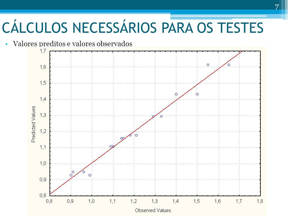 CÁLCULOS NECESSÁRIOS PARA OS TESTES Valores preditos e valores observados 7
