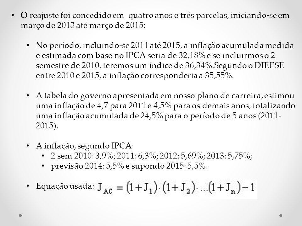 O reajuste foi concedido em quatro anos e três parcelas, iniciando-se em março de 2013 até março de 2015: No período, incluindo-se 2011 até 2015, a inflação acumulada medida e estimada com base no IPCA seria de 32,18% e se incluirmos o 2 semestre de 2010, teremos um índice de 36,34%.Segundo o DIEESE entre 2010 e 2015, a inflação corresponderia a 35,55%.