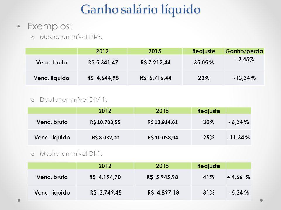 Ganho salário líquido Exemplos: o Mestre em nível DI-3: o Doutor em nível DIV-1: o Mestre em nível DI-1: 20122015ReajusteGanho/perda Venc.