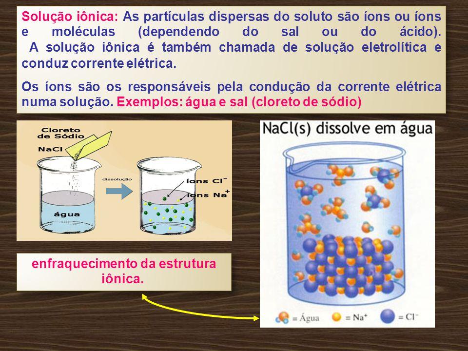Solução iônica: As partículas dispersas do soluto são íons ou íons e moléculas (dependendo do sal ou do ácido).