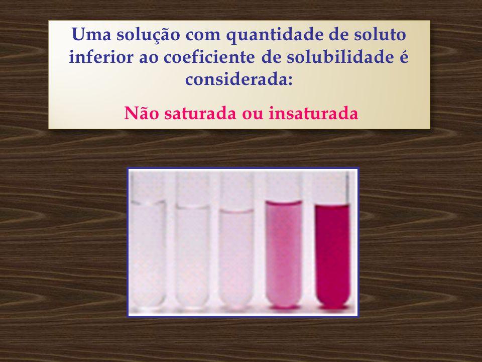 Uma solução com quantidade de soluto inferior ao coeficiente de solubilidade é considerada: Não saturada ou insaturada Uma solução com quantidade de soluto inferior ao coeficiente de solubilidade é considerada: Não saturada ou insaturada
