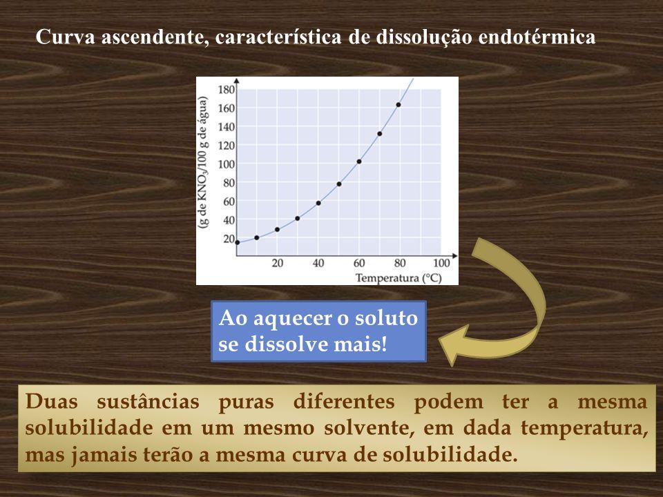 Curva ascendente, característica de dissolução endotérmica Duas sustâncias puras diferentes podem ter a mesma solubilidade em um mesmo solvente, em dada temperatura, mas jamais terão a mesma curva de solubilidade.