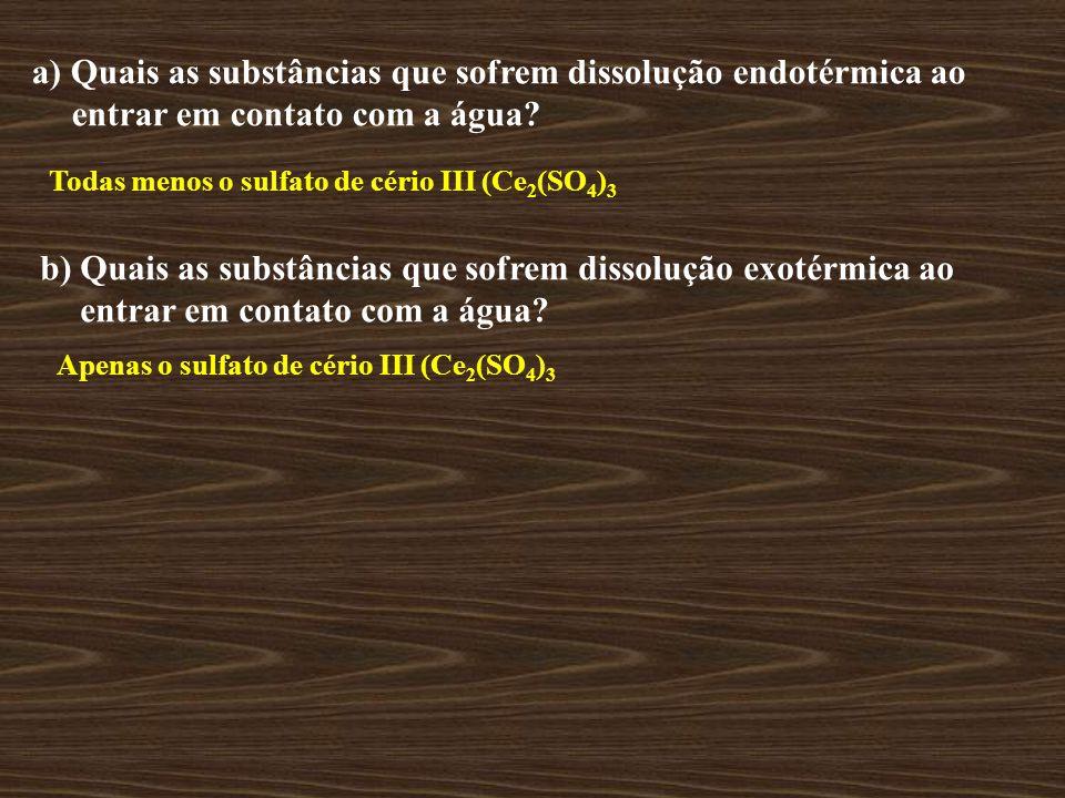 a) Quais as substâncias que sofrem dissolução endotérmica ao entrar em contato com a água.