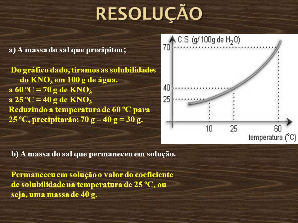 a) A massa do sal que precipitou ; Do gráfico dado, tiramos as solubilidades do KNO 3 em 100 g de água.