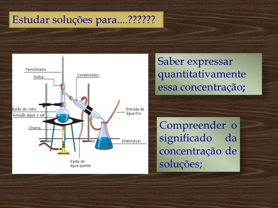 Estudar soluções para....?????.