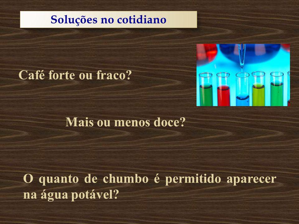 Soluções no cotidiano O quanto de chumbo é permitido aparecer na água potável.