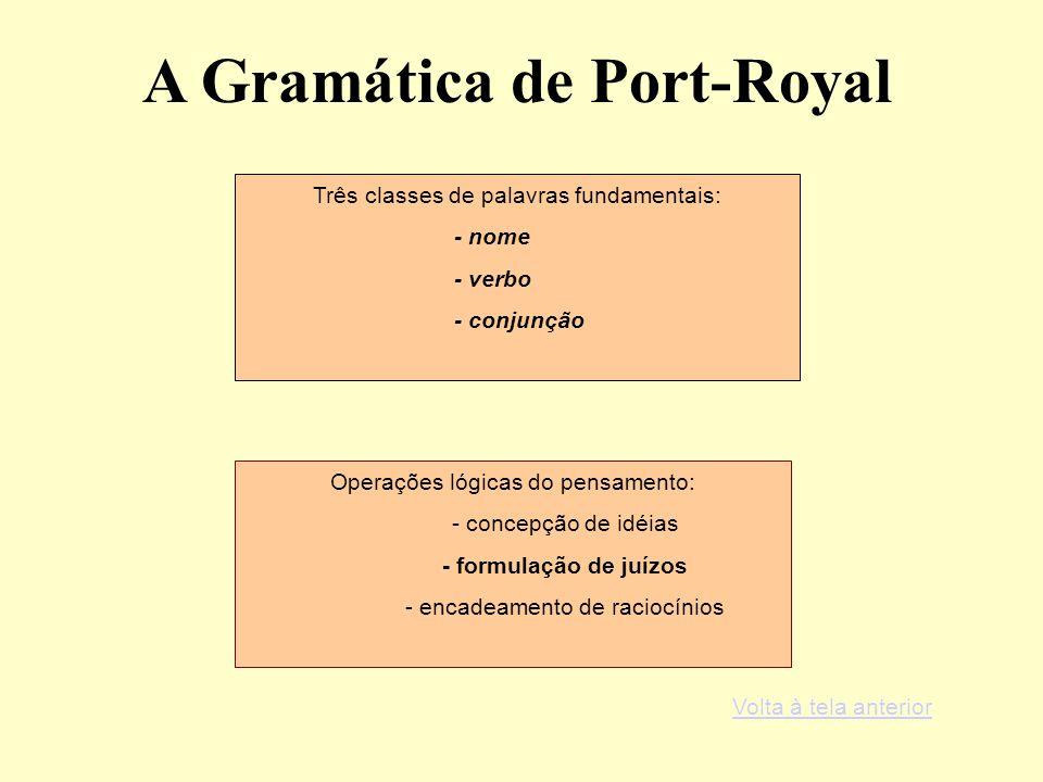 Lógica Clássica A Gramática de Port-Royal –CompatibilidadeCompatibilidade –Inclusão de classesInclusão de classes Extensão (universais e particulares)