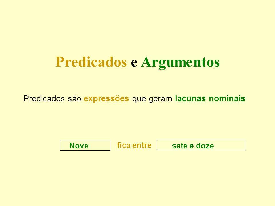 Frege Enfoque na estrutura semântica Volta Predicados e Argumentos Sentido e Referência Enfoque na função dos termos