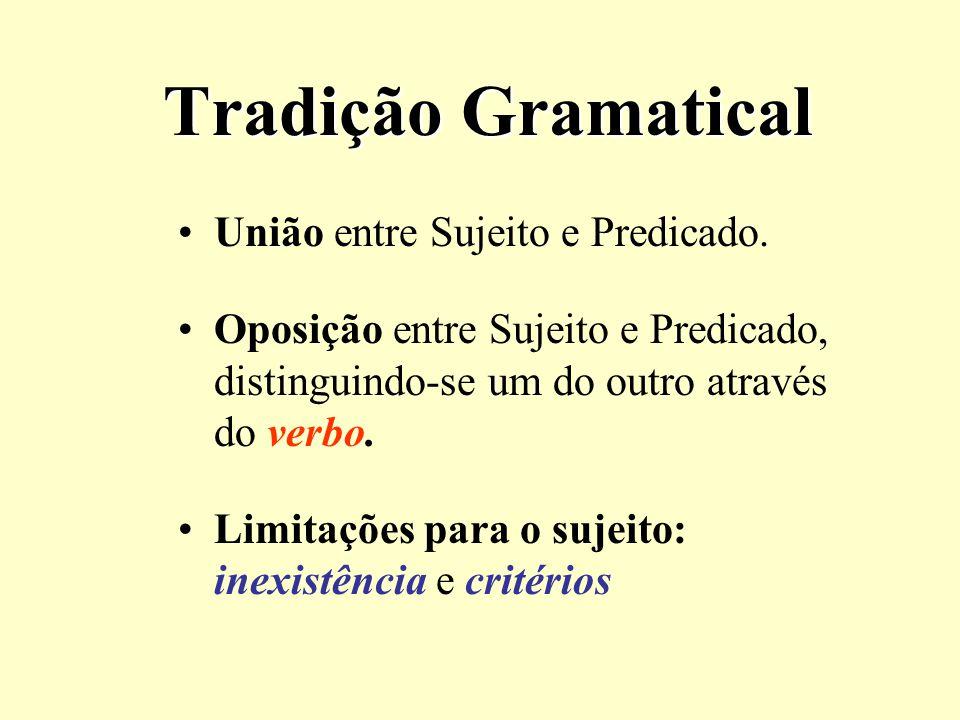 Tradição Gramatical Tradição Gramatical Lógica Clássica Lógica Clássica Frege
