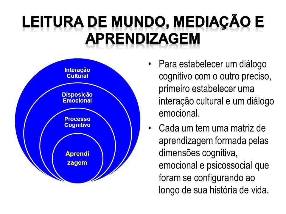 Para estabelecer um diálogo cognitivo com o outro preciso, primeiro estabelecer uma interação cultural e um diálogo emocional.