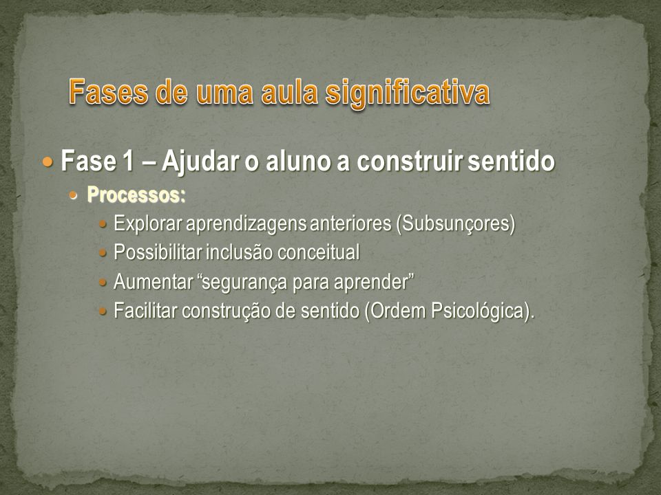 Fase 1 – Ajudar o aluno a construir sentido Fase 1 – Ajudar o aluno a construir sentido Processos: Processos: Explorar aprendizagens anteriores (Subsu