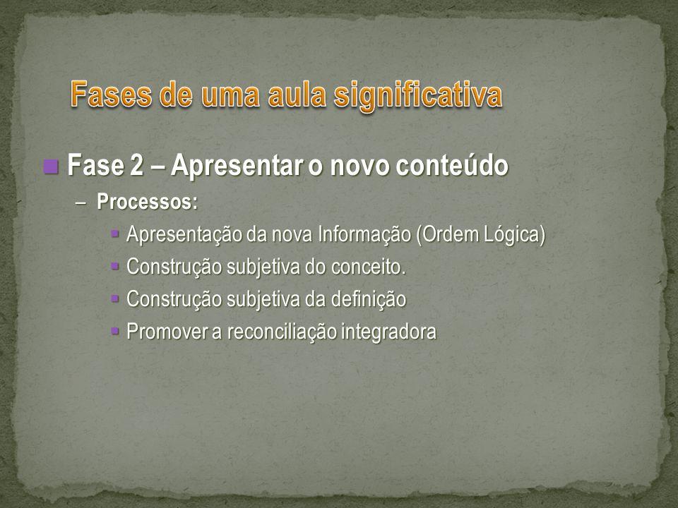 Fase 2 – Apresentar o novo conteúdo Fase 2 – Apresentar o novo conteúdo – Processos:  Apresentação da nova Informação (Ordem Lógica)  Construção sub