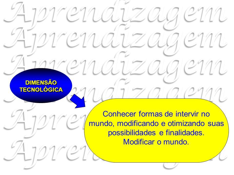 Fase 3 – Verificar se houve aprendizagem – Processos:  Construção de argumentos  Reconciliação integradora em níveis mais profundos.
