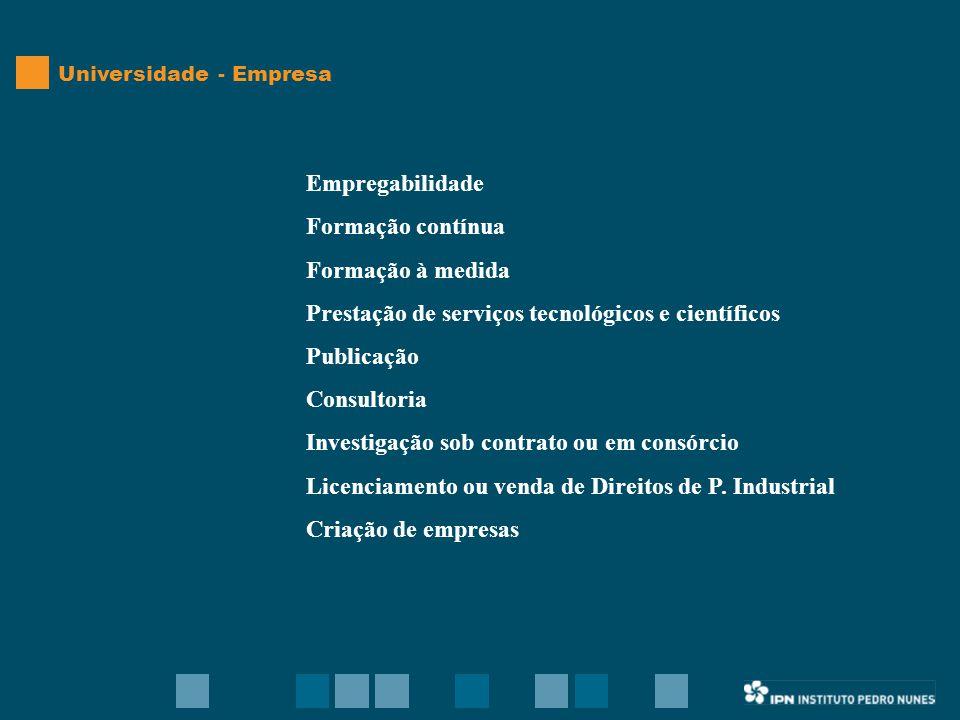 Empregabilidade Formação contínua Formação à medida Prestação de serviços tecnológicos e científicos Publicação Consultoria Investigação sob contrato ou em consórcio Licenciamento ou venda de Direitos de P.