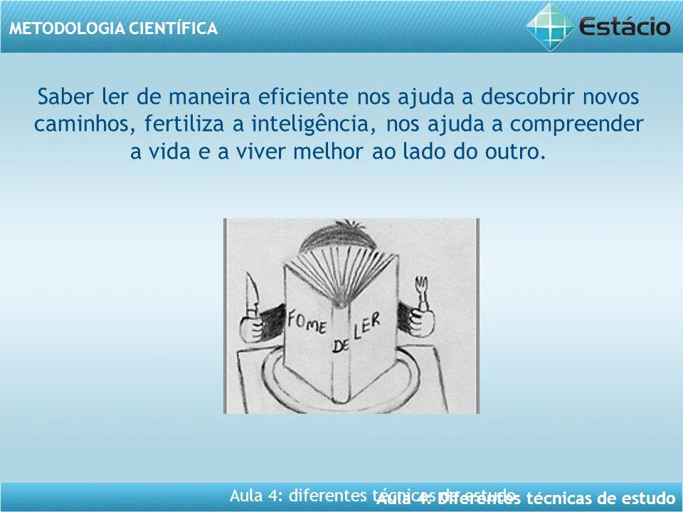 Aula 4: Diferentes técnicas de estudo METODOLOGIA CIENTÍFICA Introdução ou prefácio: metodologia e objetivos do autor.