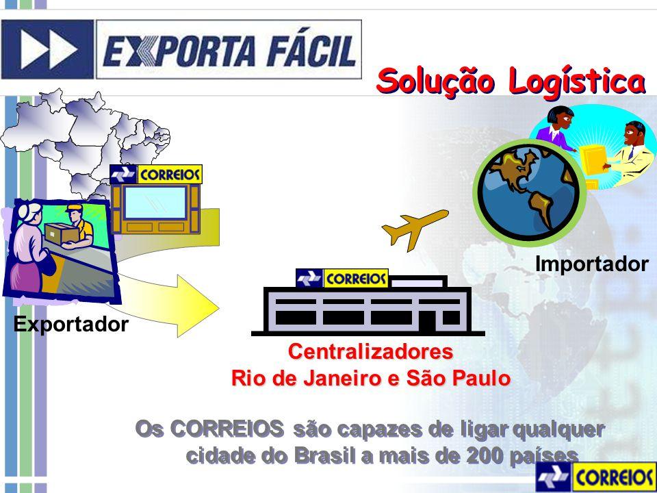 Solução Logística Os CORREIOS são capazes de ligar qualquer cidade do Brasil a mais de 200 países Centralizadores Rio de Janeiro e São Paulo Exportador Importador
