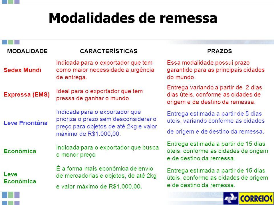 Modalidades de remessa MODALIDADECARACTERÍSTICASPRAZOS Sedex Mundi Indicada para o exportador que tem como maior necessidade a urgência de entrega.