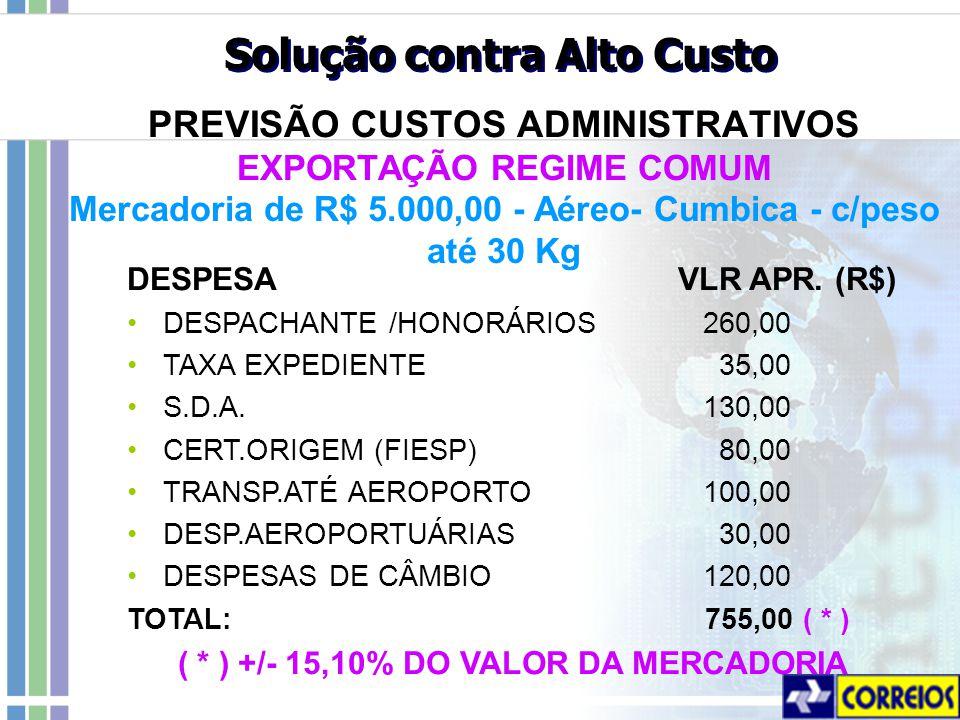 Solução contra Alto Custo PREVISÃO CUSTOS ADMINISTRATIVOS EXPORTAÇÃO REGIME COMUM Mercadoria de R$ 5.000,00 - Aéreo- Cumbica - c/peso até 30 Kg DESPESA VLR APR.
