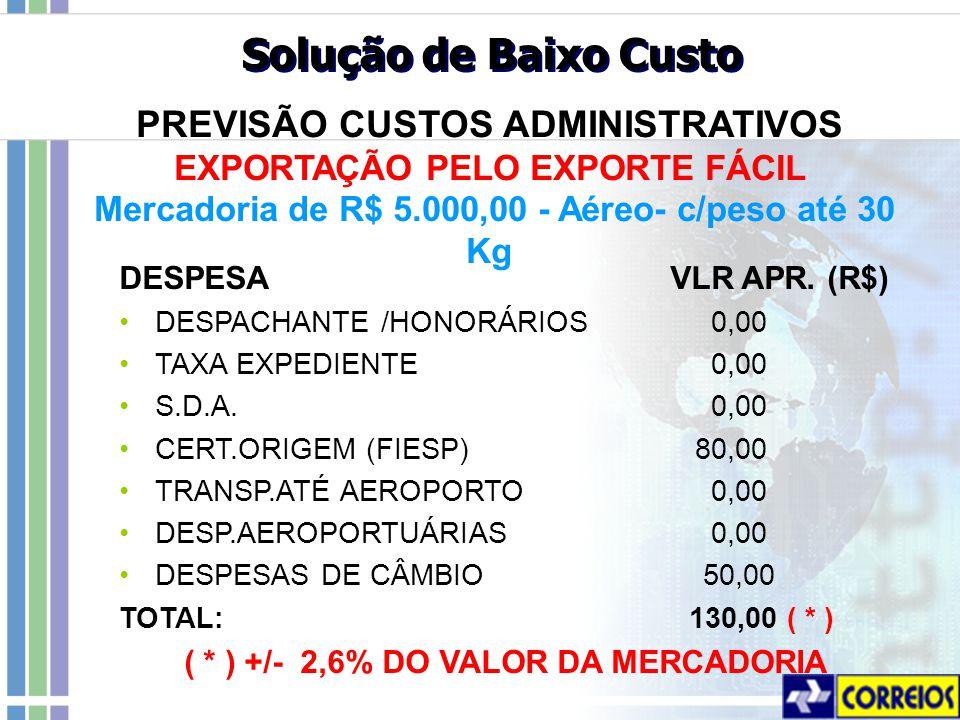 Solução de Baixo Custo DESPESA VLR APR.