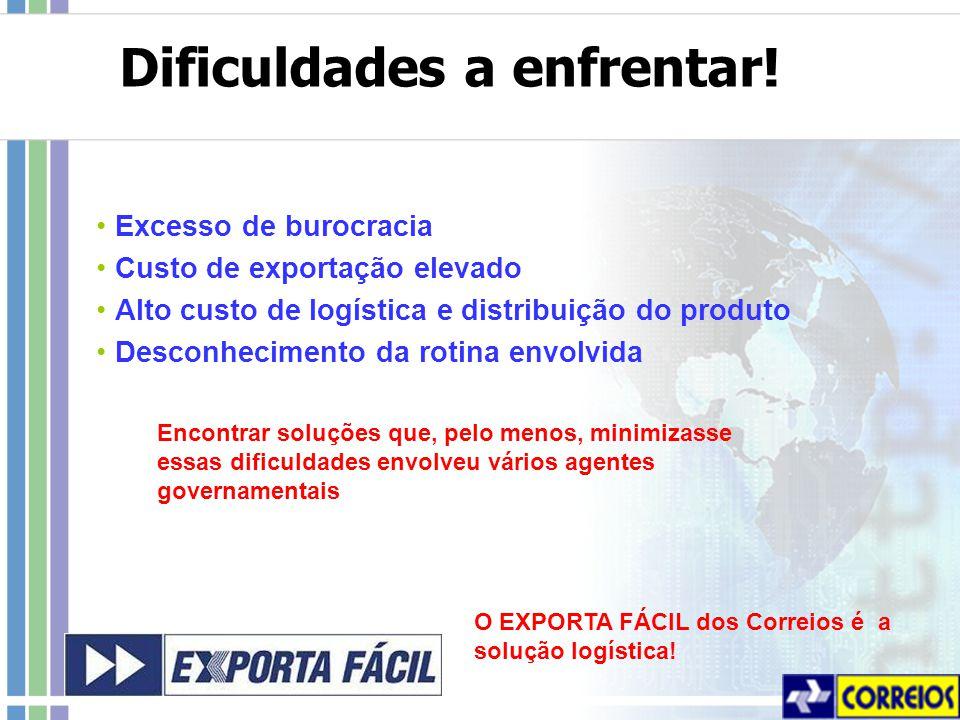 Excesso de burocracia Custo de exportação elevado Alto custo de logística e distribuição do produto Desconhecimento da rotina envolvida O EXPORTA FÁCIL dos Correios é a solução logística.