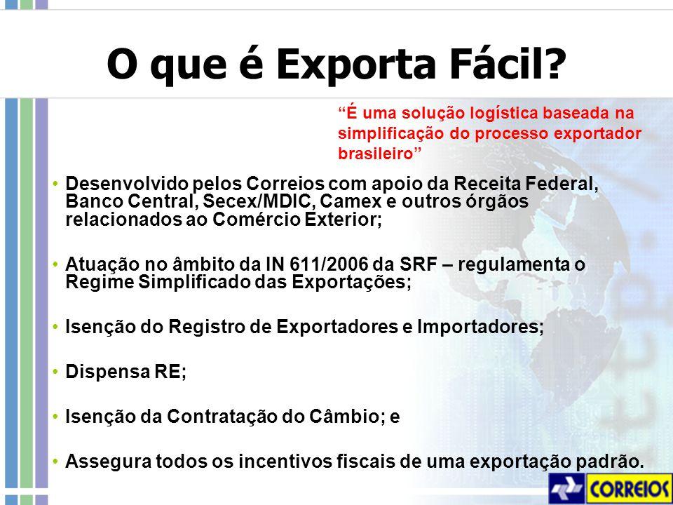 O que é Exporta Fácil.