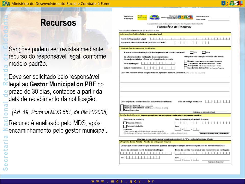 Recursos Sanções podem ser revistas mediante recurso do responsável legal, conforme modelo padrão. Deve ser solicitado pelo responsável legal ao Gesto