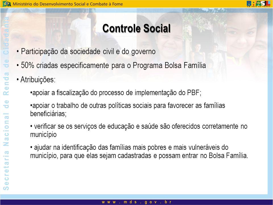 Controle Social Participação da sociedade civil e do governo 50% criadas especificamente para o Programa Bolsa Família Atribuições: apoiar a fiscaliza