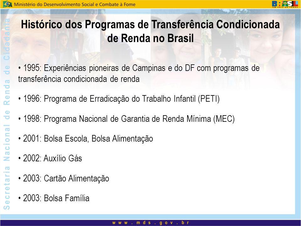 Histórico dos Programas de Transferência Condicionada de Renda no Brasil 1995: Experiências pioneiras de Campinas e do DF com programas de transferênc
