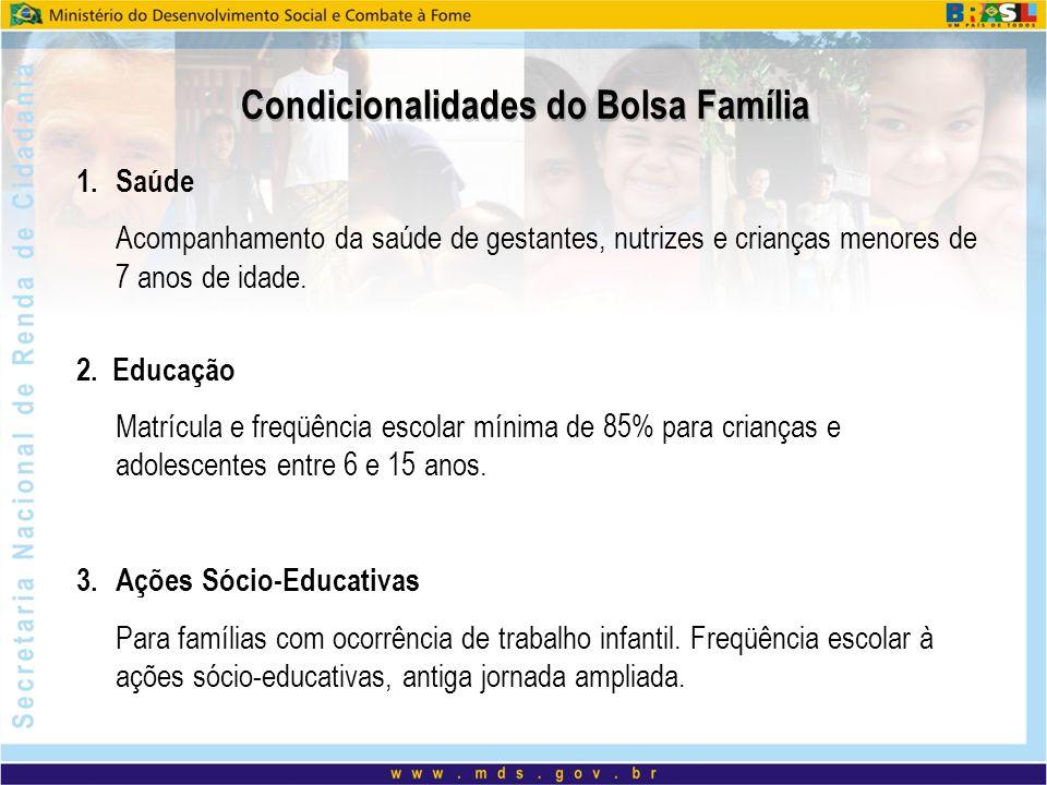 Condicionalidades do Bolsa Família 1.Saúde Acompanhamento da saúde de gestantes, nutrizes e crianças menores de 7 anos de idade. 2. Educação Matrícula