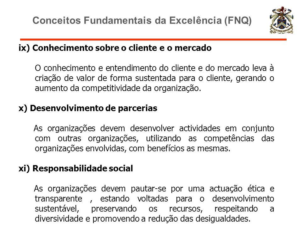 ix) Conhecimento sobre o cliente e o mercado O conhecimento e entendimento do cliente e do mercado leva à criação de valor de forma sustentada para o