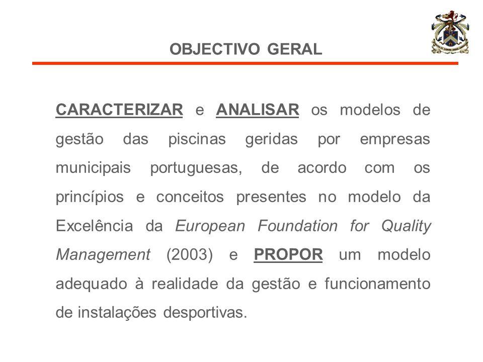OBJECTIVO GERAL CARACTERIZAR e ANALISAR os modelos de gestão das piscinas geridas por empresas municipais portuguesas, de acordo com os princípios e c