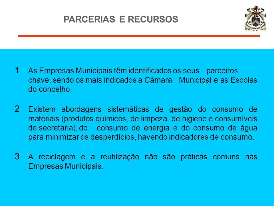 1 As Empresas Municipais têm identificados os seus parceiros chave, sendo os mais indicados a Câmara Municipal e as Escolas do concelho. 2 Existem abo