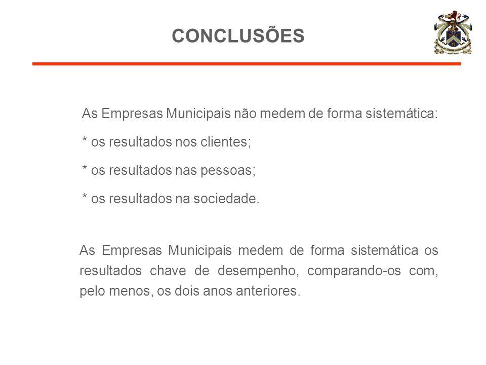 CONCLUSÕES As Empresas Municipais não medem de forma sistemática: * os resultados nos clientes; * os resultados nas pessoas; * os resultados na socied