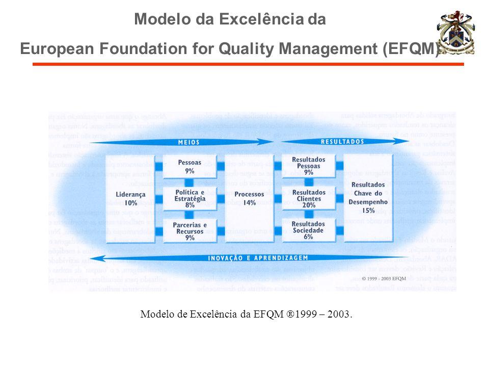 Critério 8 | Resultados Sociedade Organizações excelentes medem e alcançam, de forma abrangente, resultados relevantes em relação à sociedade .
