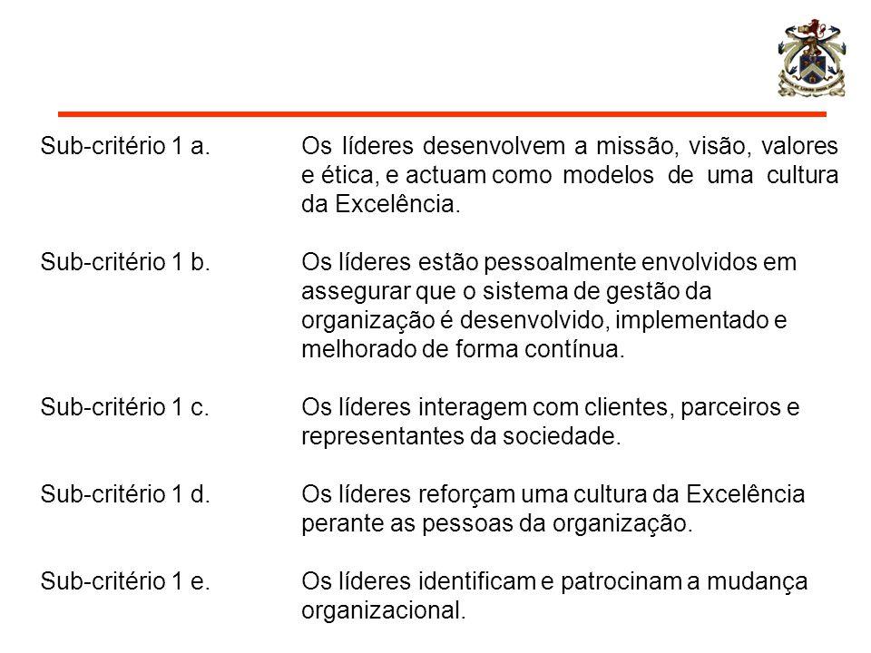 Sub-critério 1 a. Os líderes desenvolvem a missão, visão, valores e ética, e actuam comomodelos de uma cultura da Excelência. Sub-critério 1 b. Os líd