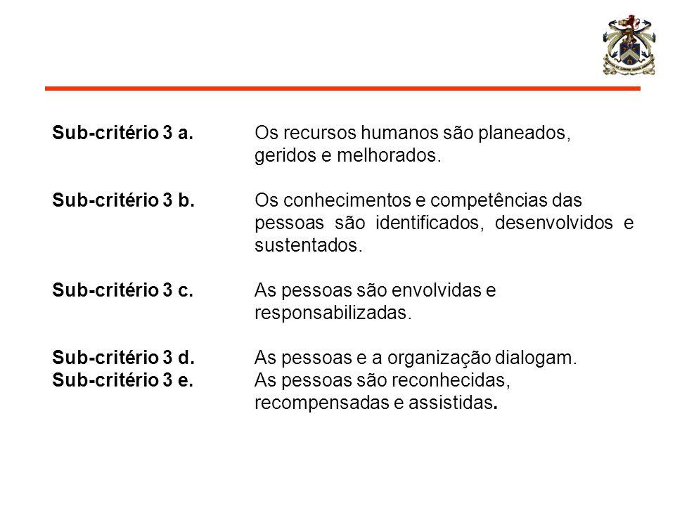 Sub-critério 3 a. Os recursos humanos são planeados, geridos e melhorados. Sub-critério 3 b. Os conhecimentos e competências das pessoas são identific